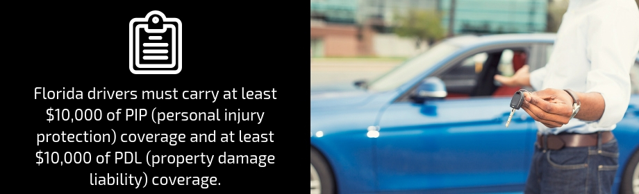 Automobile Crashes